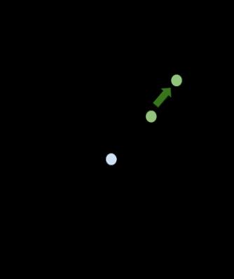 Hydrogen atom qubit